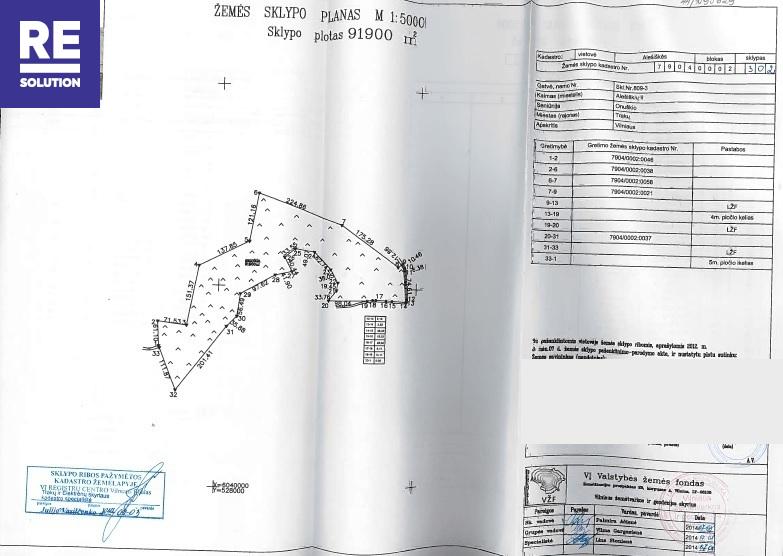 19,64 ha žemės ūkio paskirties sklypai Trakų raj. Onuškio sen. Alešiškių II, Miciūnų ir Parankavos k. nuotrauka nr. 2