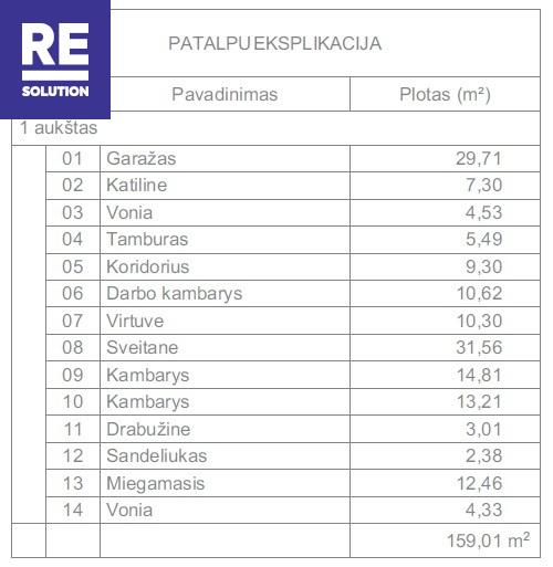 Parduodamas namų valdos paskirties sklypas Beržų g., Rubežiaus k., Trakų r. sav., 24.71 a ploto nuotrauka nr. 8